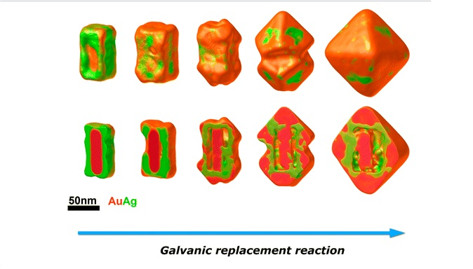 Galvanic Replacement Coupled to Seeded Growth as a Route for Shape-Controlled Synthesis of Plasmonic Nanorattles