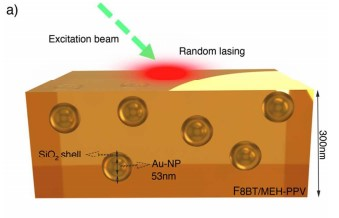 Nanoplasmonically-engineered Random Lasing in Organic Semiconductor Thin Films