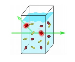 Light Scattering vs. Plasmon Effects: Optical Transitions in Molecular Oxygen Near a Metal Nanoparticle