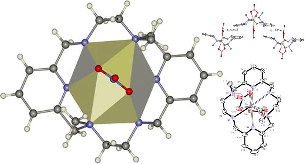 A new series of lanthanide complexes with trans-disubstituted Py2[18]aneN6 macrocyclic ligand: synthesis, structures and properties