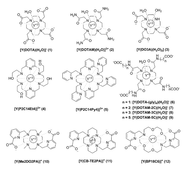 The Relationship between NMR Chemical Shifts of Thermally Polarized and Hyperpolarized 89Y Complexes and Their Solution Structures