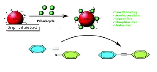 Synthesis and characterization of functionalized titania-supported Pd catalyst deriving from new orthopalladated complex of benzophenone imine: catalytic activity in the copper-free Sonogashira cross-coupling reactions at low palladium loadings