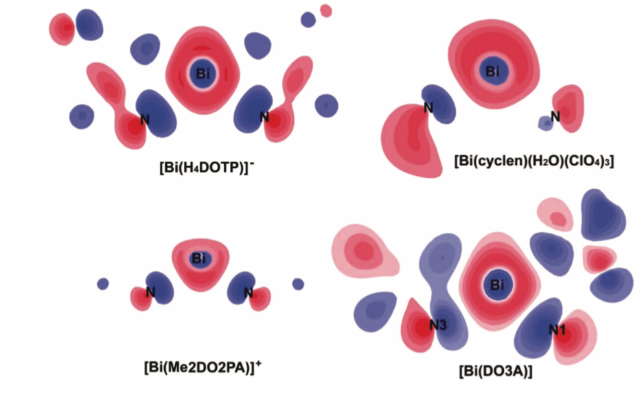 On the consequences of the stereochemical activity of the Bi(III) 6s2 lone pair in cyclen-based complexes. The [Bi(DO3A)] case
